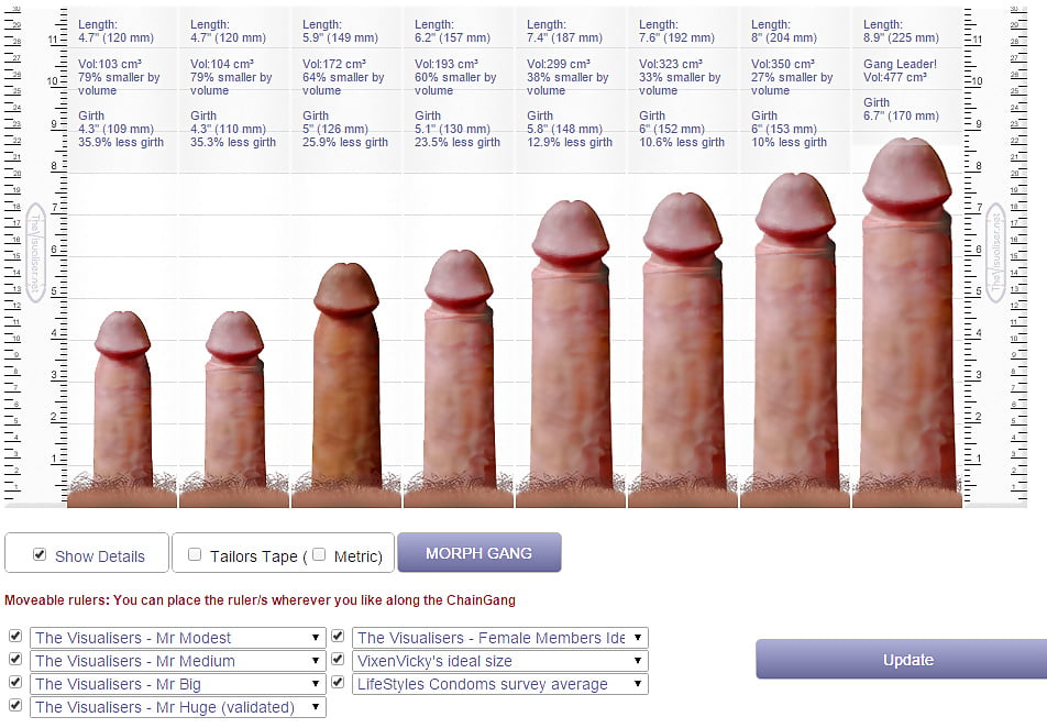 Super complicated dick size percentile calculator