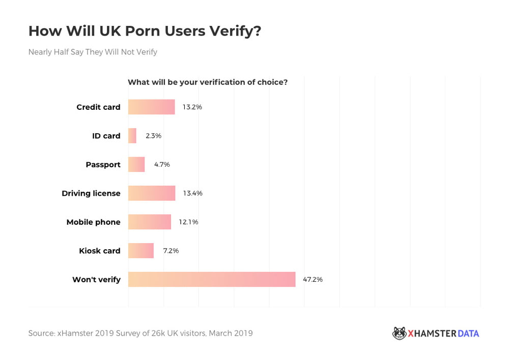 "UK Facing a ""Sexit"" of Porn Users"